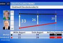 Grafico-Merkel1